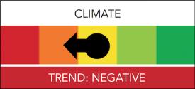 climate_status