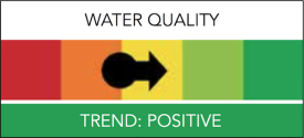 waterquality_status